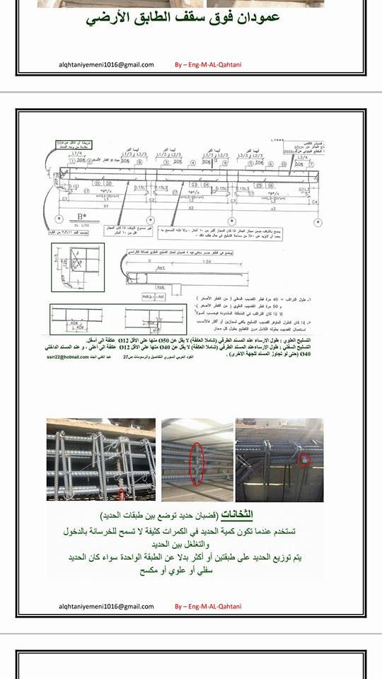 كتاب معلومه و صوره للمهندس عبد الغني الجند