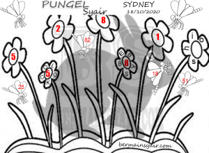Kode syair Sydney Minggu 18 Oktober 2020 287