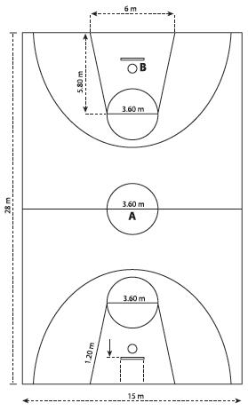 Ukuran Lapangan Permainan Bola Basket : ukuran, lapangan, permainan, basket, Gambar, Ukuran, Lapangan, Basket, Beserta, Keterangannya, Teknik
