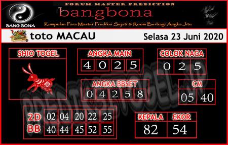 Prediksi Toto Macau Bang Bona Selasa 23 Juni 2020