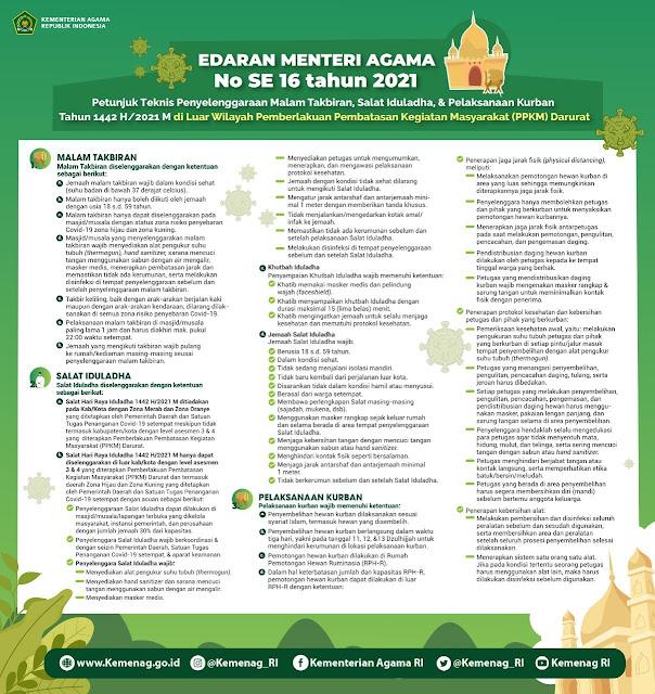 Surat Edaran Menag Nomor 16 Tahun 2021 Tentang Juknis Takbiran Idul Adha dan Qurban