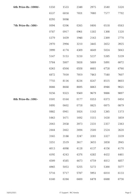 kerala lottery result dated on karunya kr-482 16.01.2021 part-1