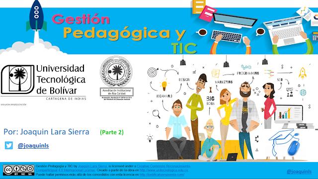 Gestión Pedagógica y TIC