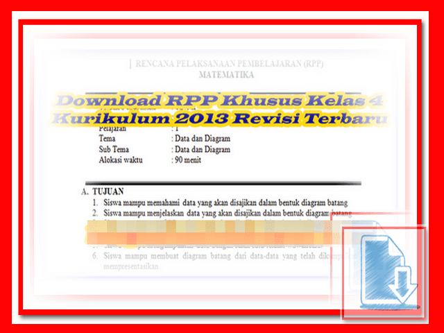 RPP Khusus Kelas 4 Kurikulum 2013 Revisi Terbaru
