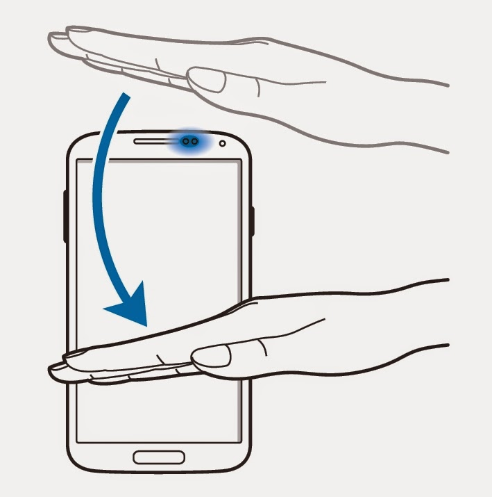 DIGFUTECH: Know Sensors Embedded On Your Smart Phone.