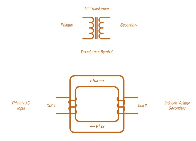 Difference between Isolation and Pulse Transformer ... on polarity diagram, transformer schematic diagram, earthing system, center tap, potential transformer diagram, lightning arrester, residual-current device, low voltage diagram, antistatic wrist strap, control transformer diagram, step up transformer diagram, ground and neutral, flyback transformer diagram, transformer oil, transformer types, 480 volt transformer wiring diagram, single phase transformer connections diagram, three phase diagram, control panel diagram, audio transformer diagram, step down transformer diagram, 3 phase transformer connection diagram, pdu diagram, current transformer, single phase transformer wiring diagram, zigzag transformer, padmount transformer diagram, ac transformer diagram, intrinsic safety, pole top transformer diagram, power transformer diagram, austin transformer, voltage converter,