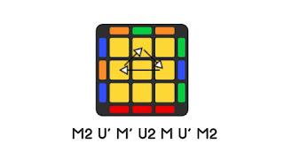 PLL Ub juga sama seperti PLL Ua yang sering digunakan untuk menyelesaikan rubik cube