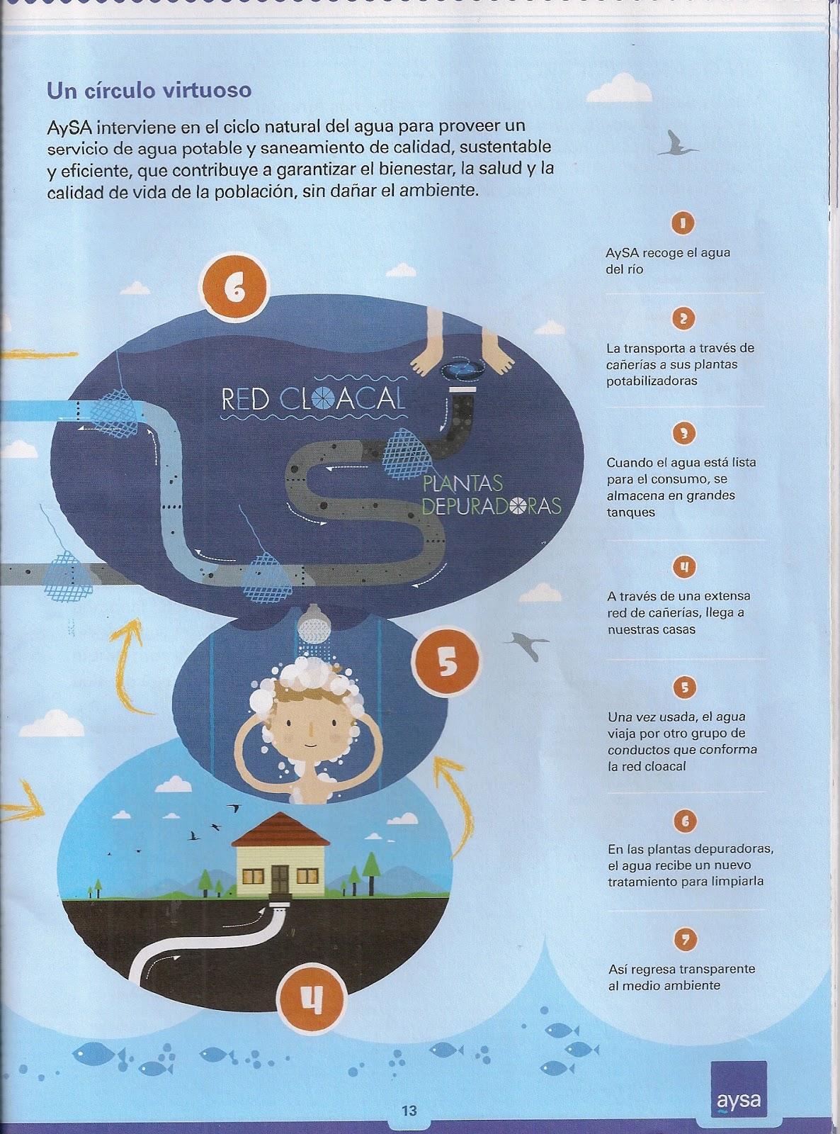 proceso de potabilizacion del agua yahoo dating