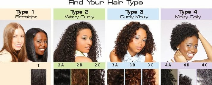 Your Hair: 2. Finding Your Type ;)