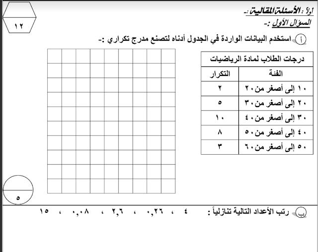 مدرسة عبدالعزيز حسين اختبارات رياضيات الصف السادس 2016-2017