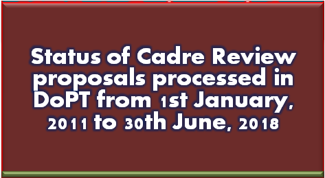 cadre-review-proposals-processed-in-dopt-upto-30th-june-2018
