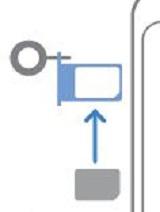 Pixel 4a 5G SIM Card Siz
