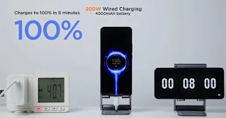With this technology of xiaomi, now the mobile will be fully charged in just 8 minutes