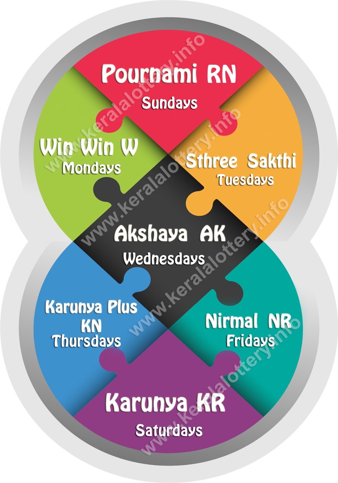 Kerala Lottery Results Today 12-08-2019 Win Win W-525 Announced
