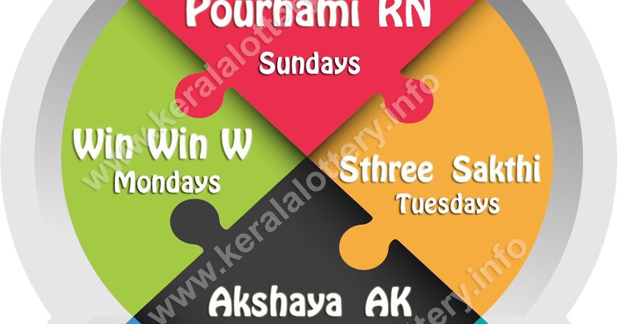 Kerala Lottery Results Today 07-09-2019 Karunya KR-412