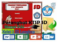 Perangkat KTSP SD Kelas 2 Mapel PAI Format Words