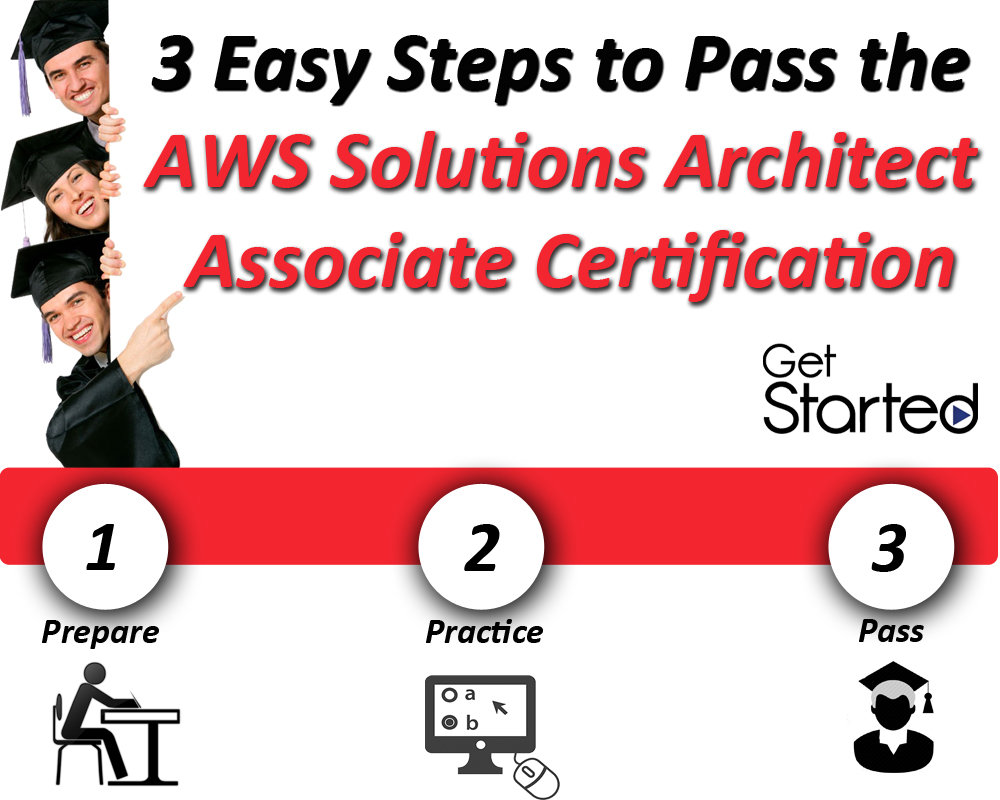 Aws Solution Architect Associate Easy Steps To Pass The Aws