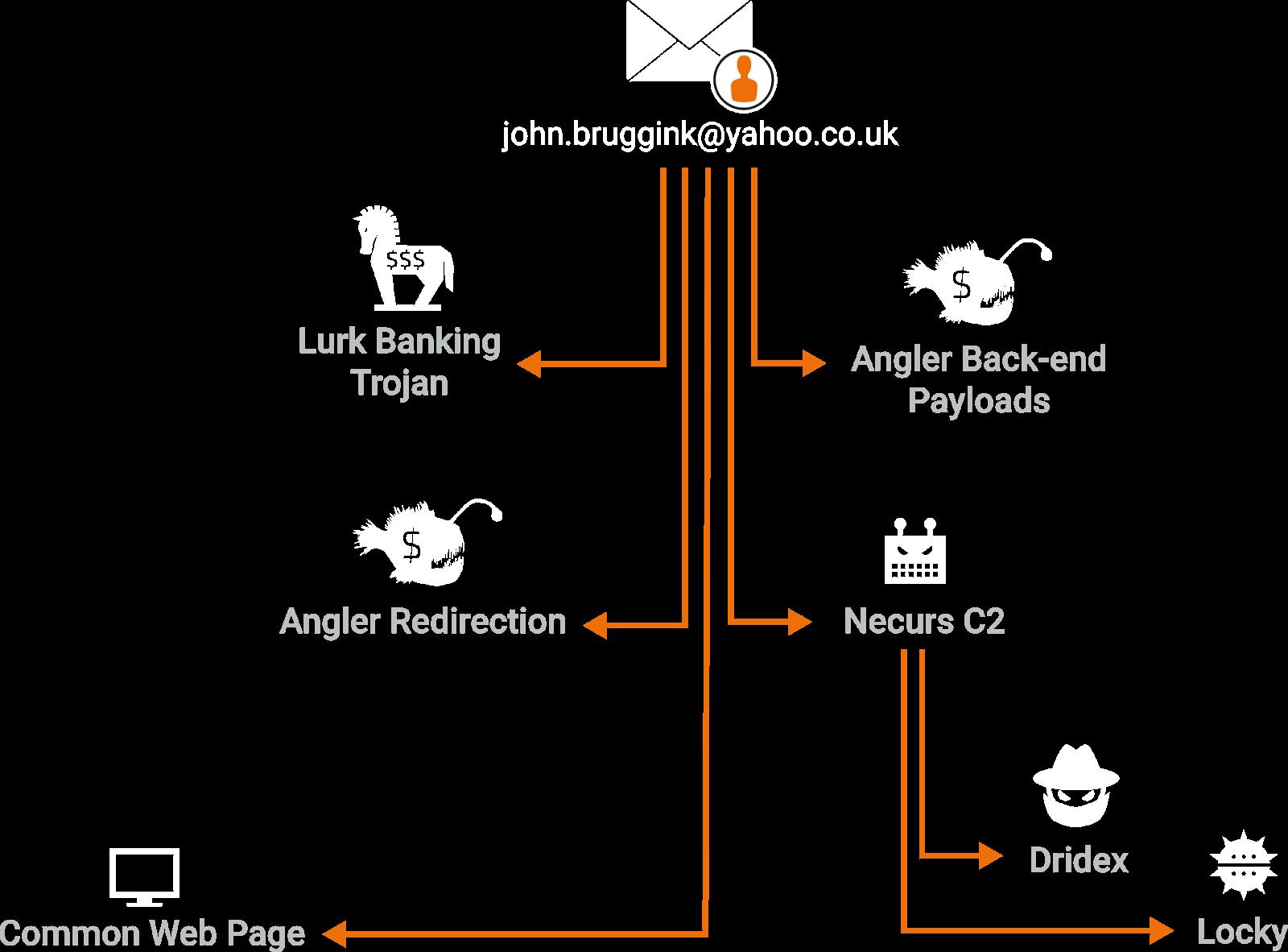 Developer Blog Archive Simple Led Circuit Silverlight Developer