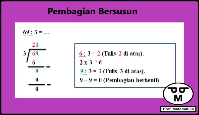 Cara menghitung pembagian tanpa kalkulator