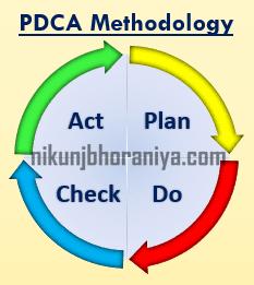 PDCA Cycle Methodology