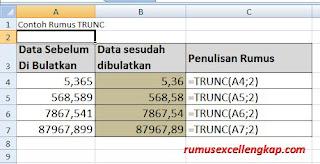 contoh data rumus Trunc