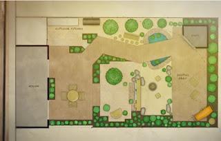 The Plan for Harri's Garden