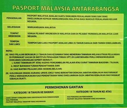 International Malaysia Passport