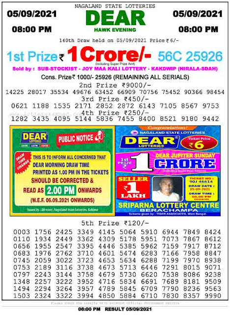 Nagaland State Lottery Result 5.9.2021