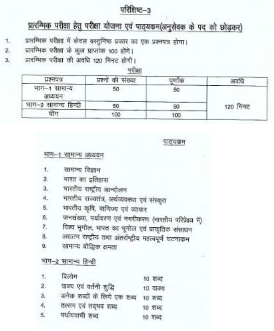 UP Sachivalaya Syllabus and Exam pattern
