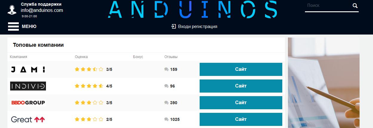 Мошеннический сайт and-unios.com – отзывы, обман, мошенники! Компания Anduinos
