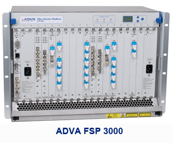 Colo Upgrades With Adva Fsp 3000 Converge Network Digest
