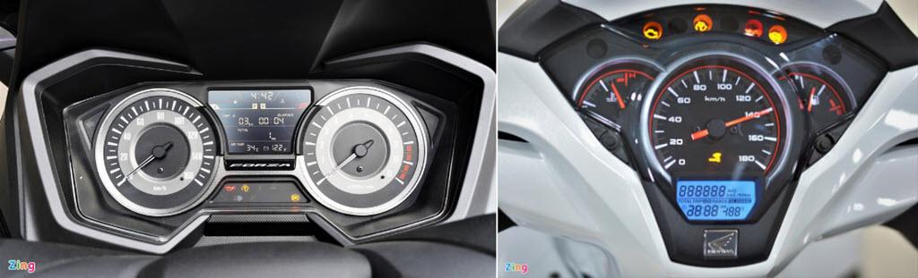 So sánh Forza 300 và SH 300i: Khác biệt chủ yếu ở kiểu dáng