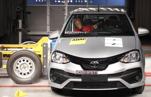 Últimos resultados do Latin NCAP: O Etios renova as quatro estrelas e o Argo/Cronos atinge três
