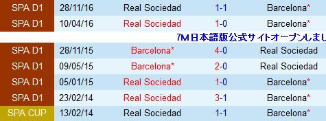 Tips Prediksi Bola Real Sociedad VS Barcelona 20 Januari ...
