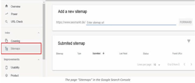 The page sitmaps in the google search console