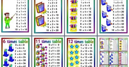 Teaching times tables posters reward sheets and - Multiplication table interactive ...