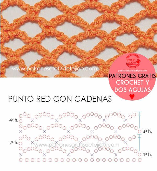 puntadas-crochet