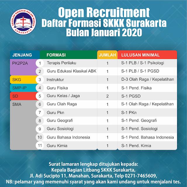 Lowongan Kerja Bulan Januari 2020 di Sekolah Kristen Kalam Kudus Surakarta