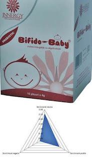 pareri innergy bifido baby prebiotic copii opinii forumuri