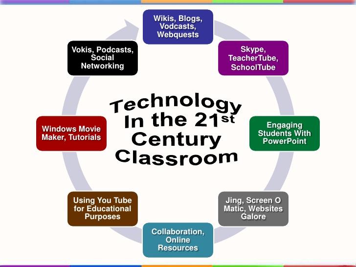 technology essay
