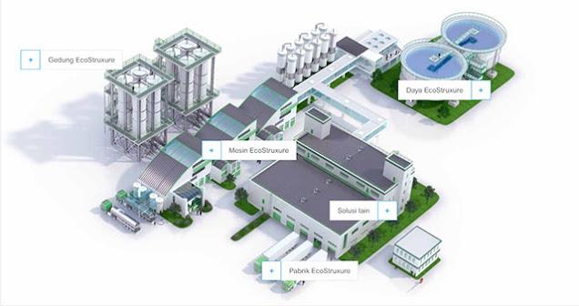 EcoStruxure Schneider Electric