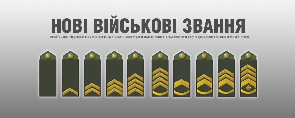 Прикордонникам, що мають звання «рядовий», «старшина», «прапорщик» присвоюють нові