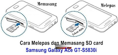 Cara Aman Lepas Pasang SD Card Samsung Galaxy Ace GT-S5830i