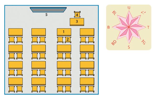 Denah Ruang Kelas