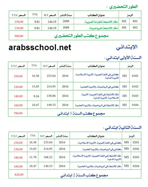 اسعار الكتب المدرسية للعام الدراسي 2018-2019