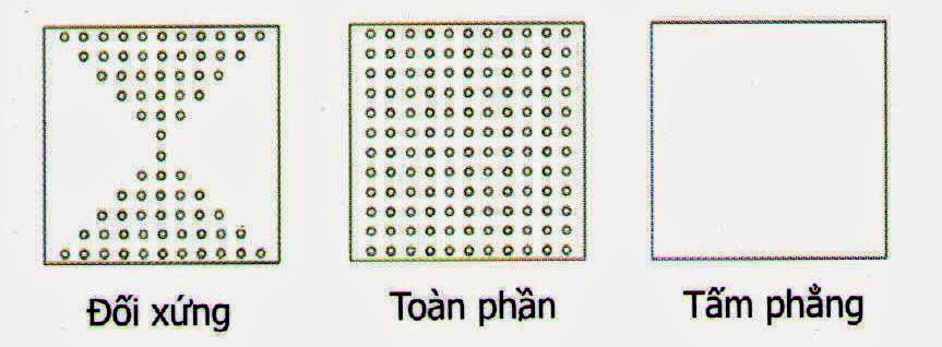 Tấm Trần Nhôm với 3 loại đột lỗ