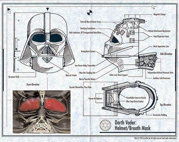 Detalles máscara/casco de Darth Vader
