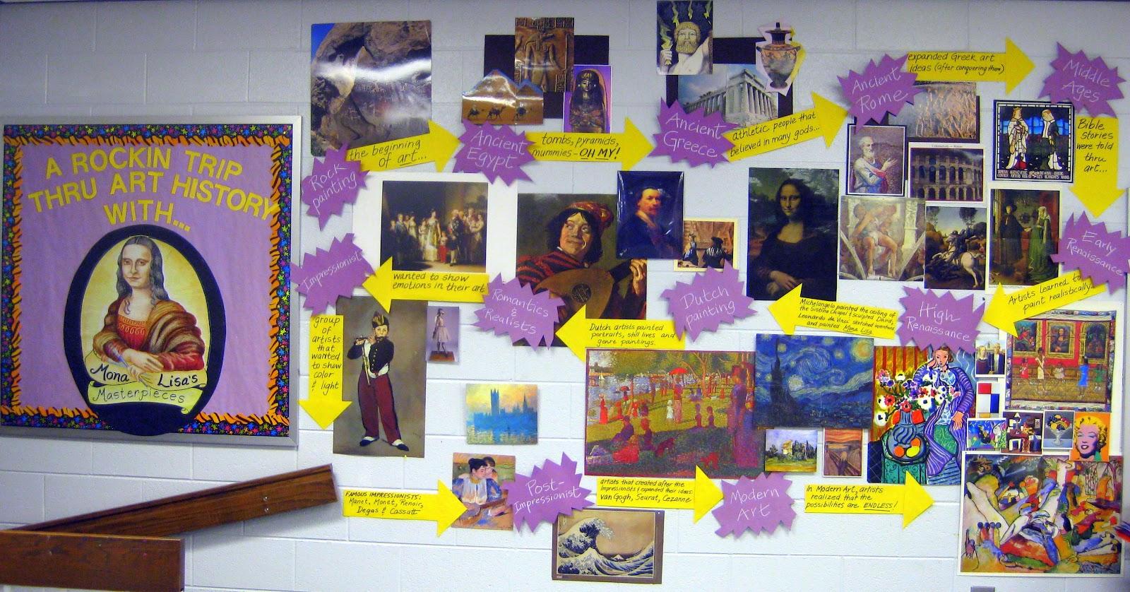 A Rockin Trip Thru Art History WithMona Lisas Masterpieces