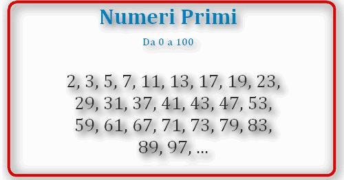 Quali Sono I Numeri Primi E Cosa Sono Come Si Calcolano
