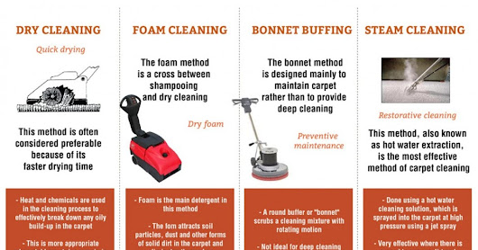 Carpet Cleaning Methods - Australian carpet Cleaning Guide